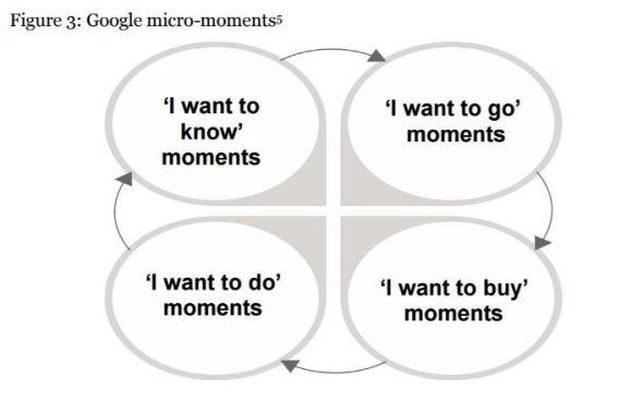 mobilechartmicro_moments